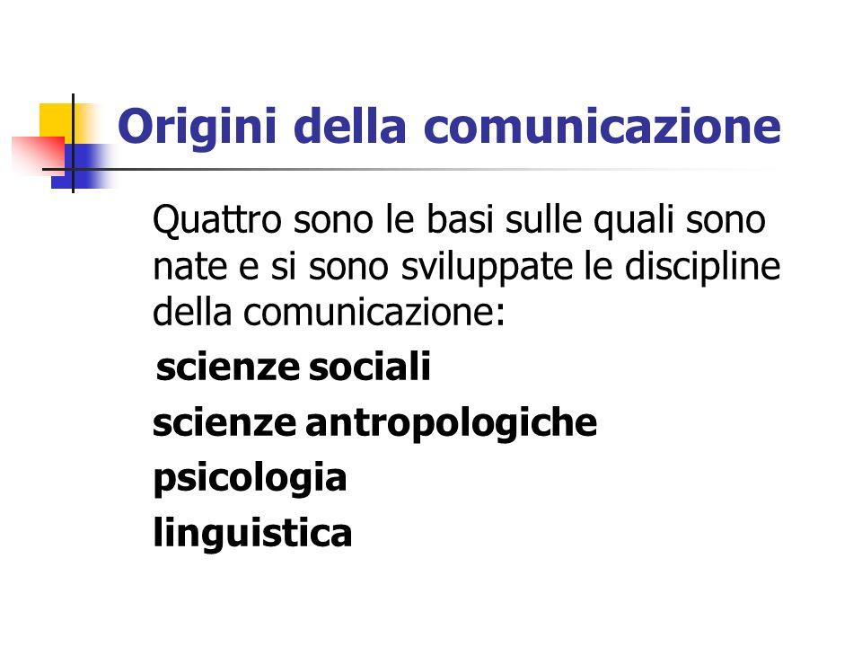 Origini della comunicazione