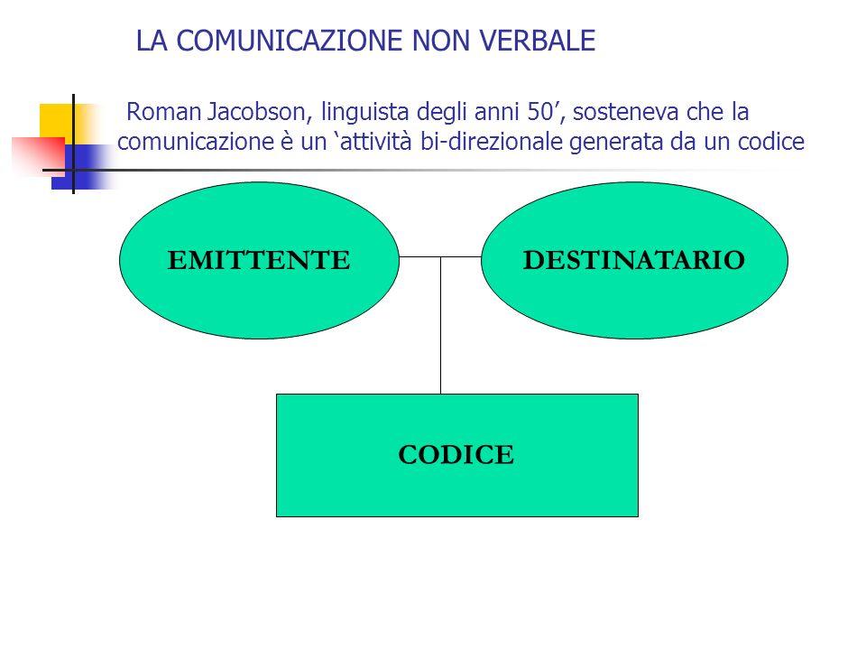 LA COMUNICAZIONE NON VERBALE Roman Jacobson, linguista degli anni 50', sosteneva che la comunicazione è un 'attività bi-direzionale generata da un codice