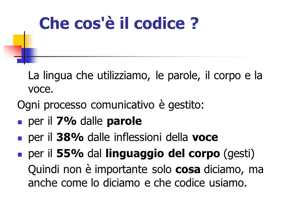 Che cos è il codice La lingua che utilizziamo, le parole, il corpo e la voce. Ogni processo comunicativo è gestito: