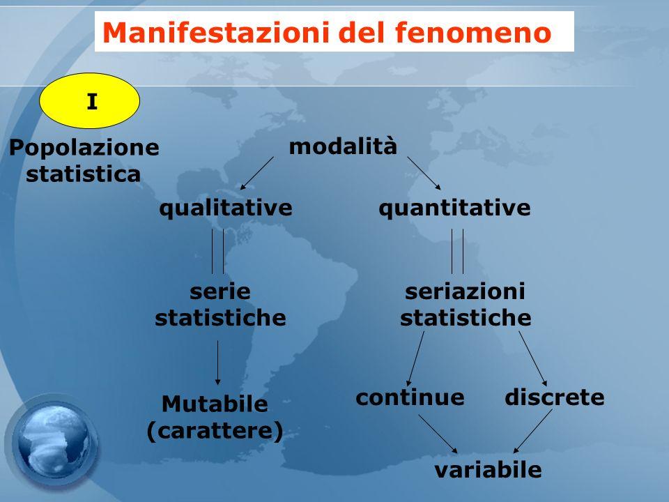 Popolazione statistica seriazioni statistiche