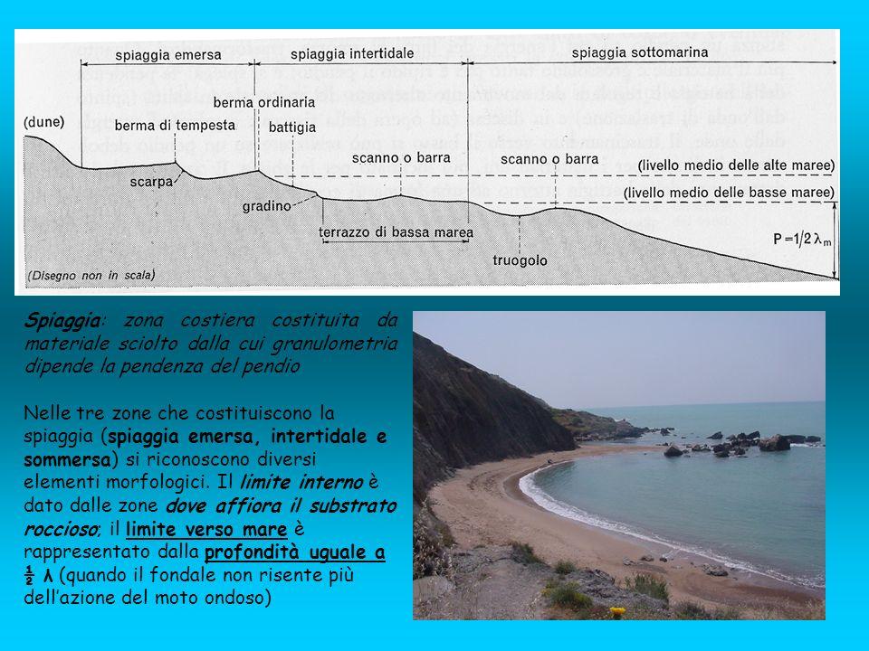 Spiaggia: zona costiera costituita da materiale sciolto dalla cui granulometria dipende la pendenza del pendio