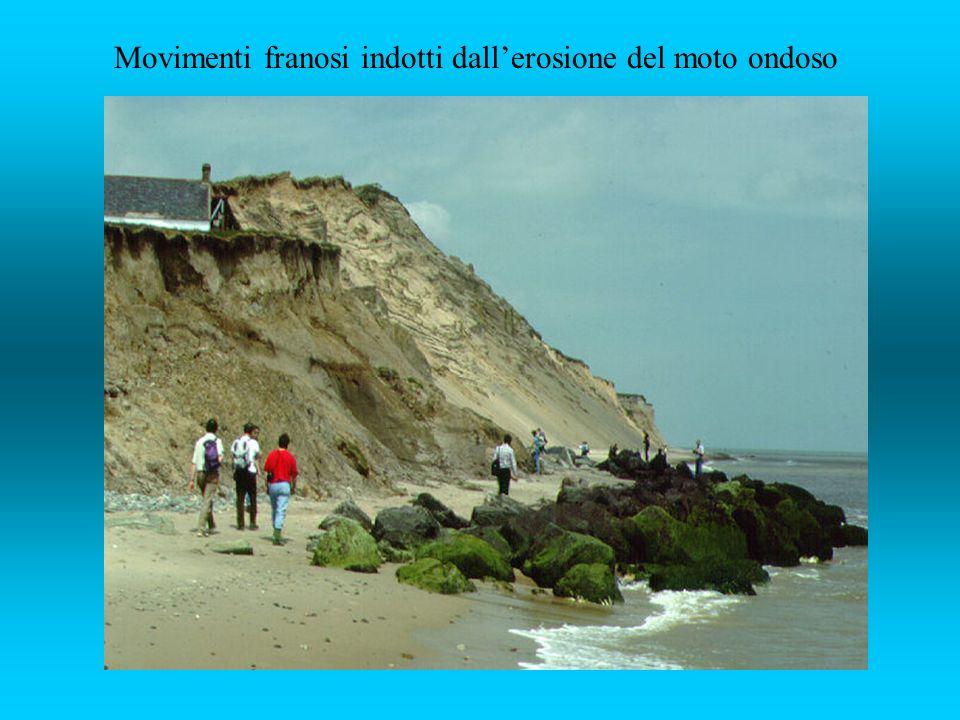 Movimenti franosi indotti dall'erosione del moto ondoso