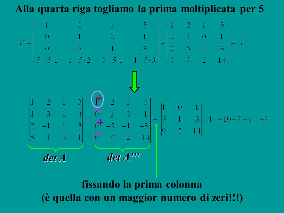 Alla quarta riga togliamo la prima moltiplicata per 5