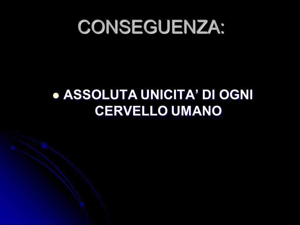 ASSOLUTA UNICITA' DI OGNI CERVELLO UMANO