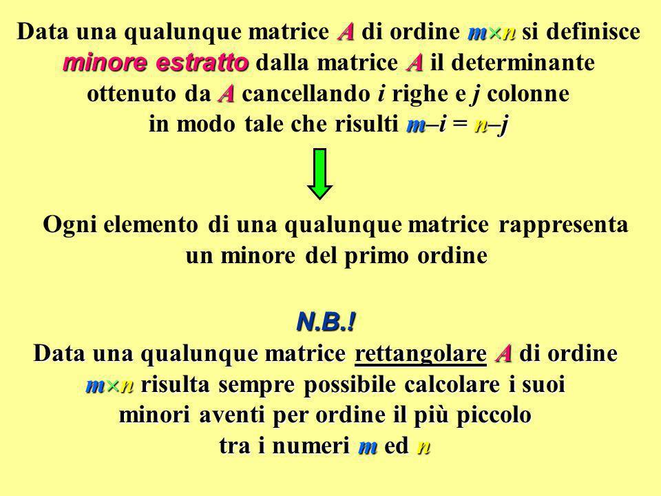 Data una qualunque matrice A di ordine mn si definisce minore estratto dalla matrice A il determinante ottenuto da A cancellando i righe e j colonne in modo tale che risulti m–i = n–j