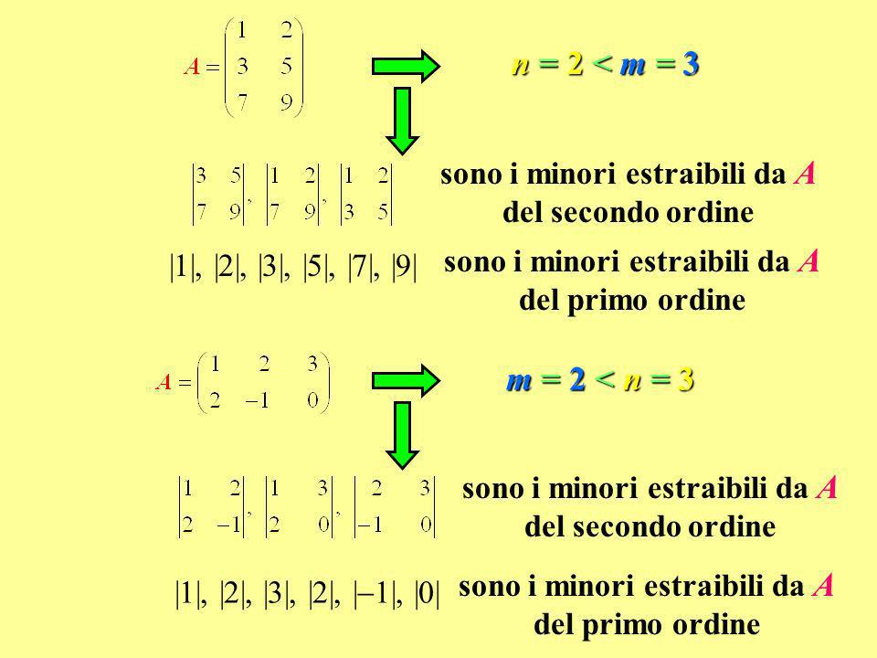 n = 2 < m = 3 sono i minori estraibili da A del secondo ordine. sono i minori estraibili da A del primo ordine.