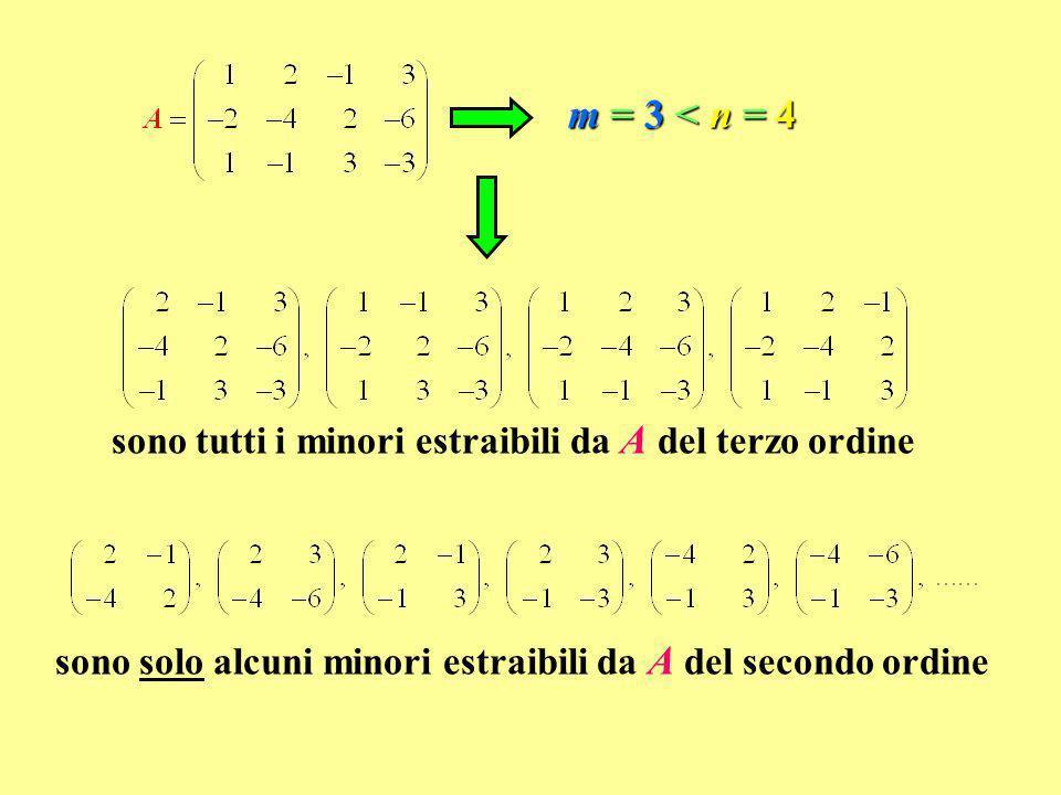m = 3 < n = 4 sono tutti i minori estraibili da A del terzo ordine