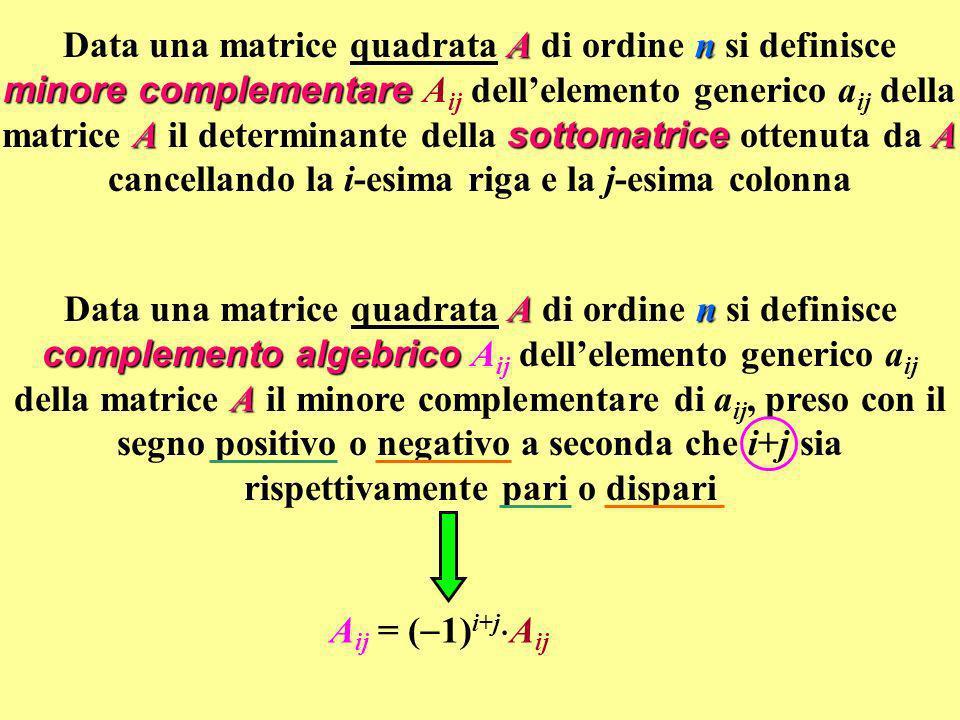 Data una matrice quadrata A di ordine n si definisce minore complementare Aij dell'elemento generico aij della matrice A il determinante della sottomatrice ottenuta da A cancellando la i-esima riga e la j-esima colonna