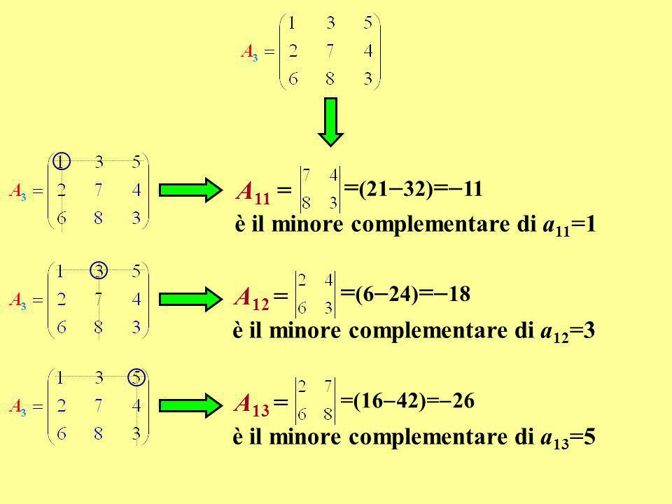 A11 = =(2132)=11. è il minore complementare di a11=1. A12 = =(624)=18. è il minore complementare di a12=3.