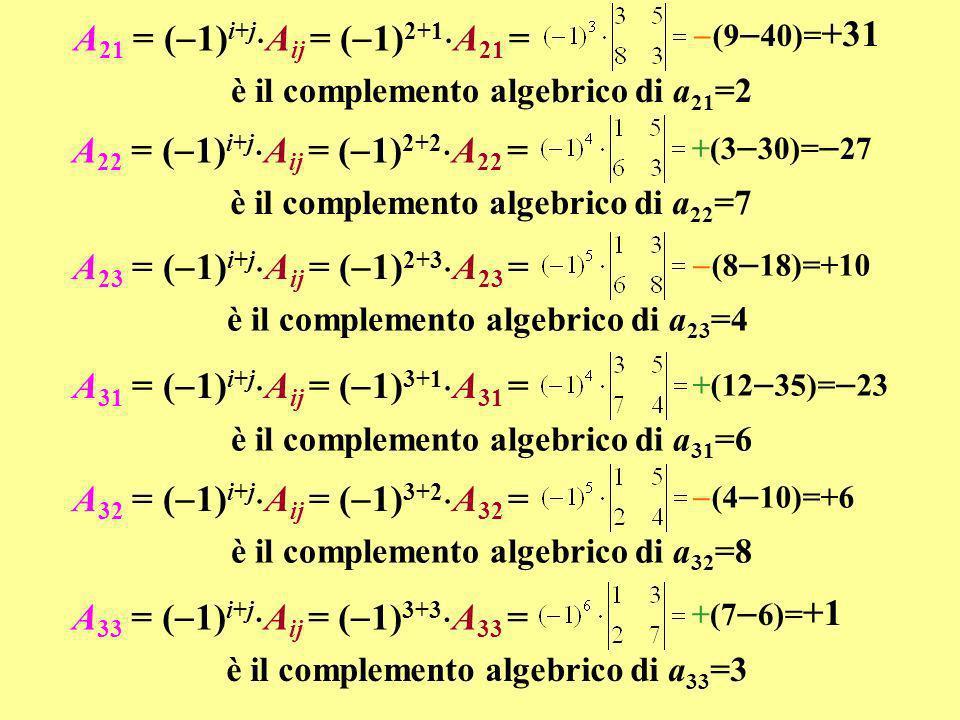 A21 = (1)i+jAij = (1)2+1A21 =