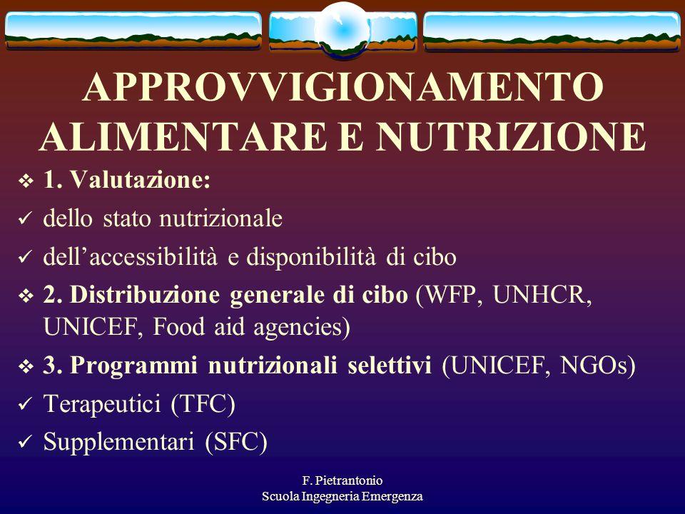 APPROVVIGIONAMENTO ALIMENTARE E NUTRIZIONE