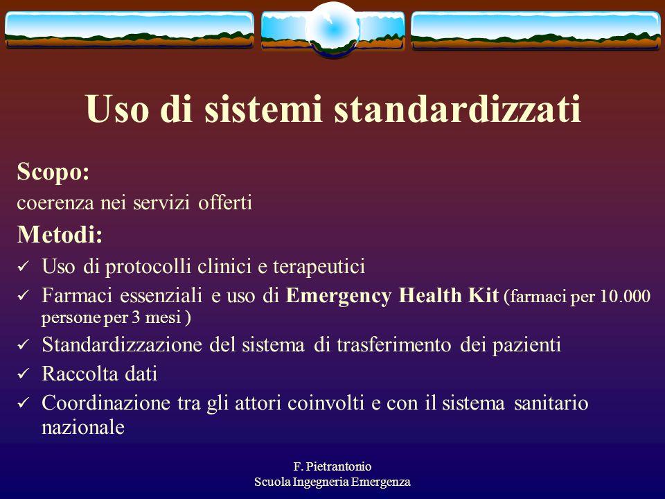 Uso di sistemi standardizzati