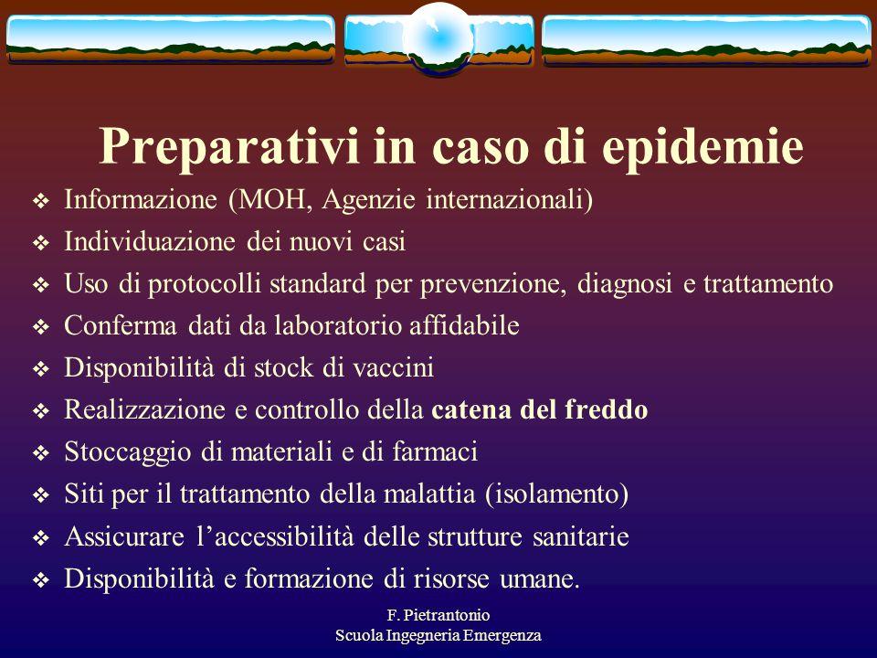 Preparativi in caso di epidemie