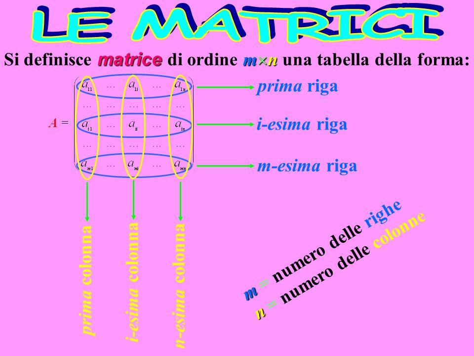Si definisce matrice di ordine mn una tabella della forma: