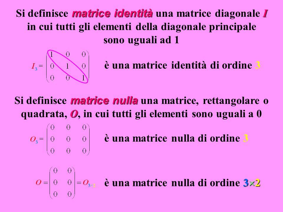 Si definisce matrice identità una matrice diagonale I in cui tutti gli elementi della diagonale principale sono uguali ad 1