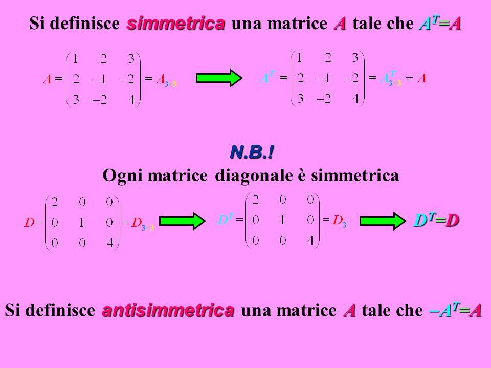 Si definisce simmetrica una matrice A tale che AT=A