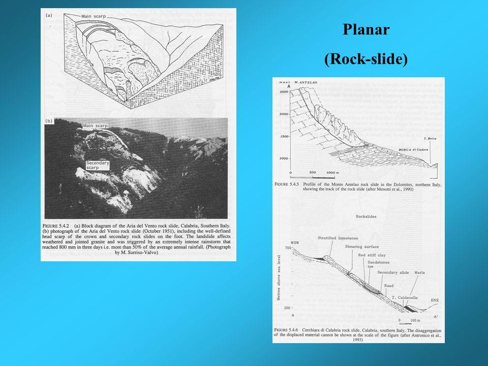 Planar (Rock-slide)