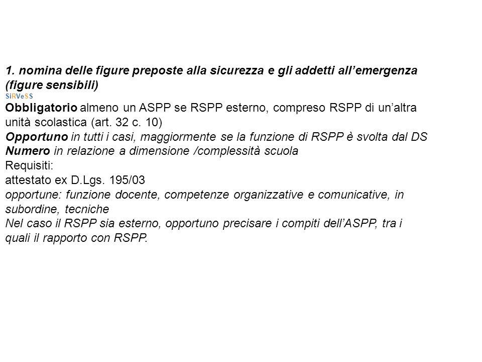 Obbligatorio almeno un ASPP se RSPP esterno, compreso RSPP di un'altra
