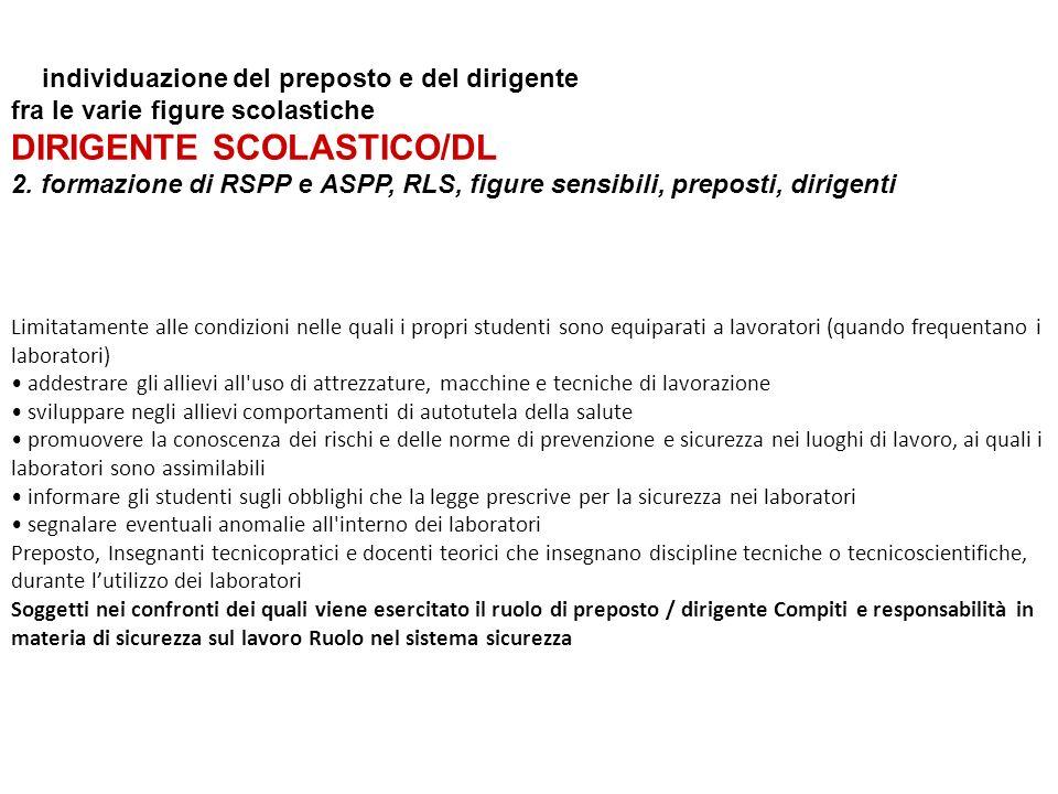 DIRIGENTE SCOLASTICO/DL