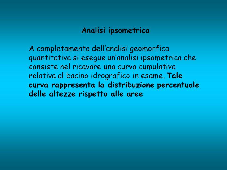 Analisi ipsometrica