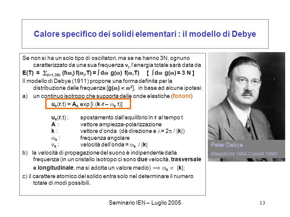 Calore specifico dei solidi elementari : il modello di Debye