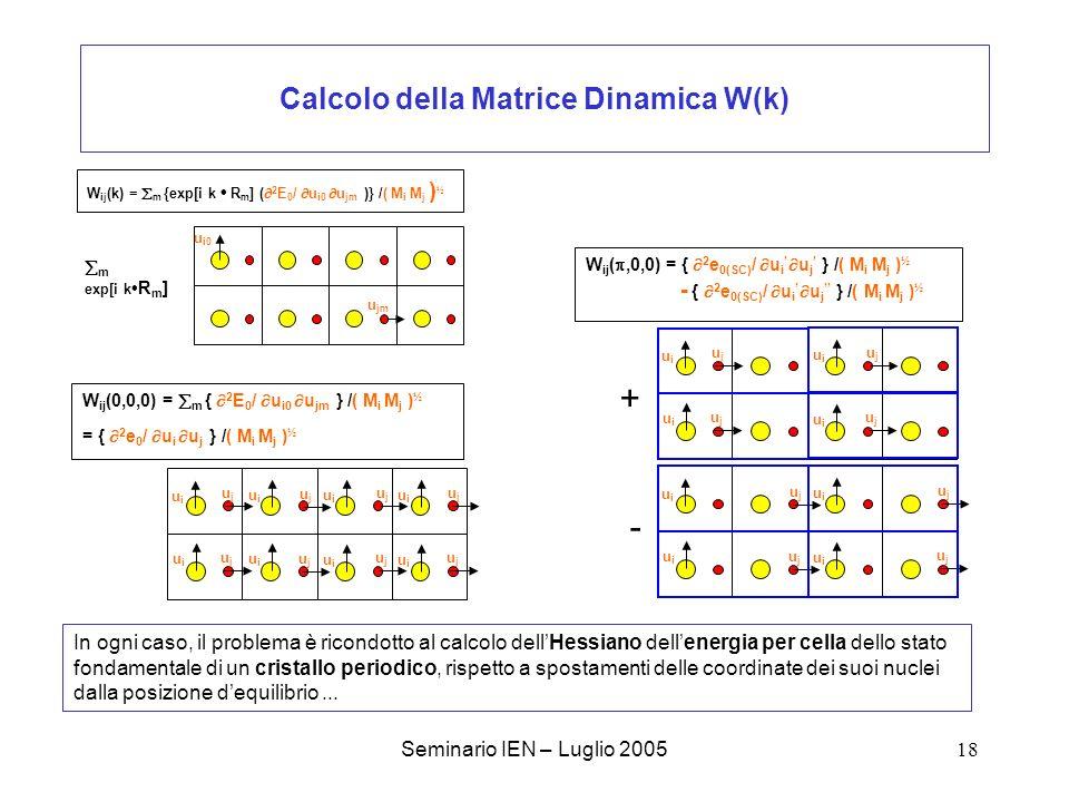Calcolo della Matrice Dinamica W(k)