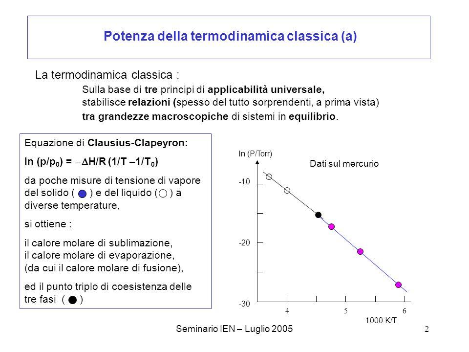 Potenza della termodinamica classica (a)