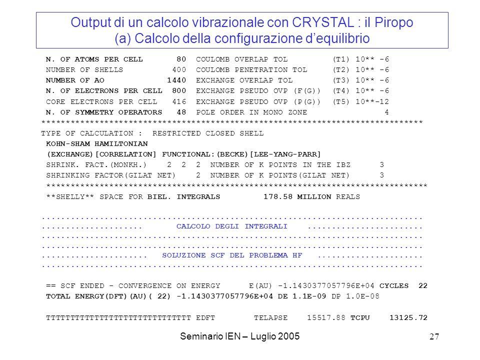 Output di un calcolo vibrazionale con CRYSTAL : il Piropo (a) Calcolo della configurazione d'equilibrio