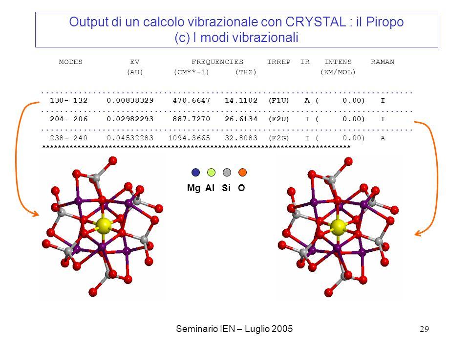 Output di un calcolo vibrazionale con CRYSTAL : il Piropo (c) I modi vibrazionali
