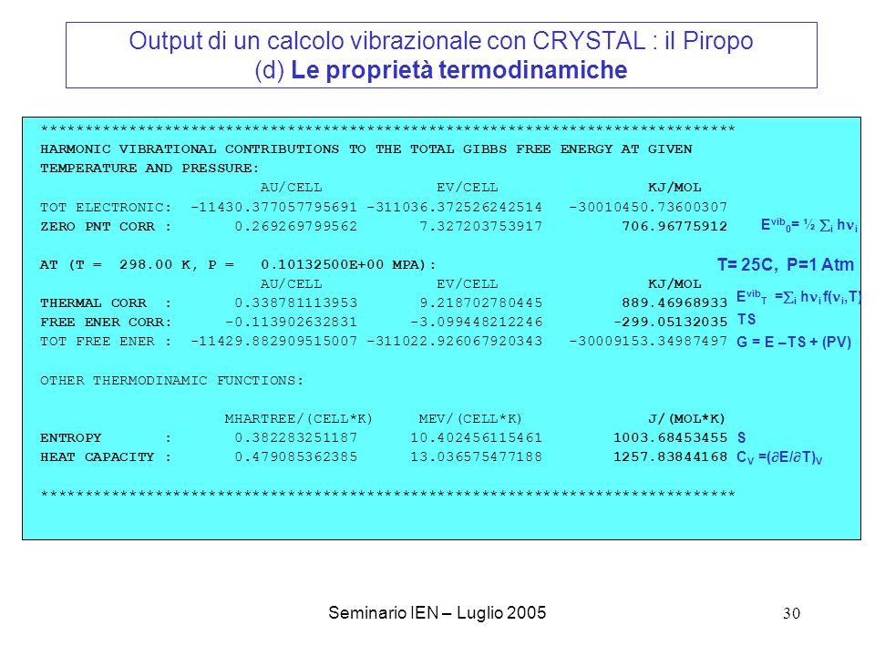 Output di un calcolo vibrazionale con CRYSTAL : il Piropo (d) Le proprietà termodinamiche