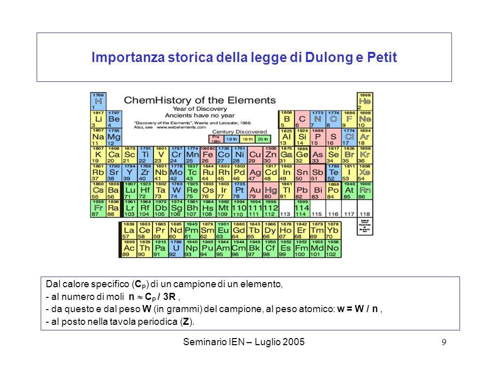 Importanza storica della legge di Dulong e Petit