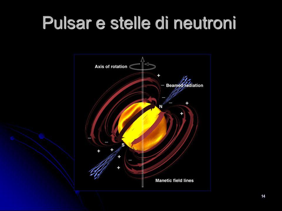 Pulsar e stelle di neutroni