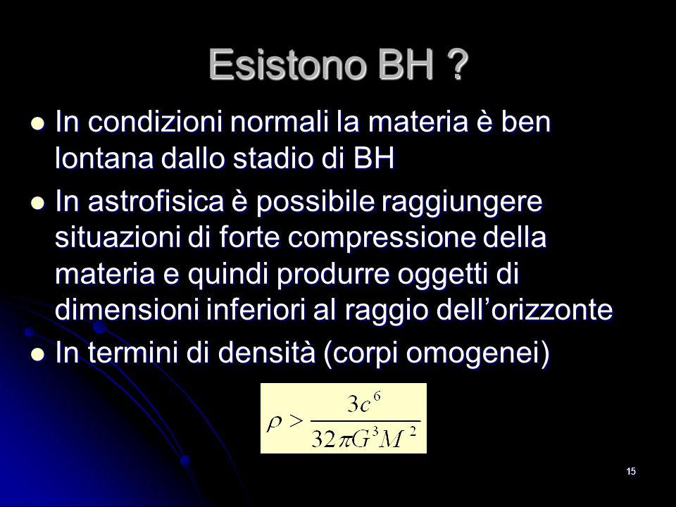 Esistono BH In condizioni normali la materia è ben lontana dallo stadio di BH.