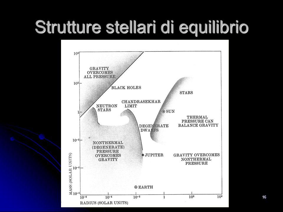 Strutture stellari di equilibrio
