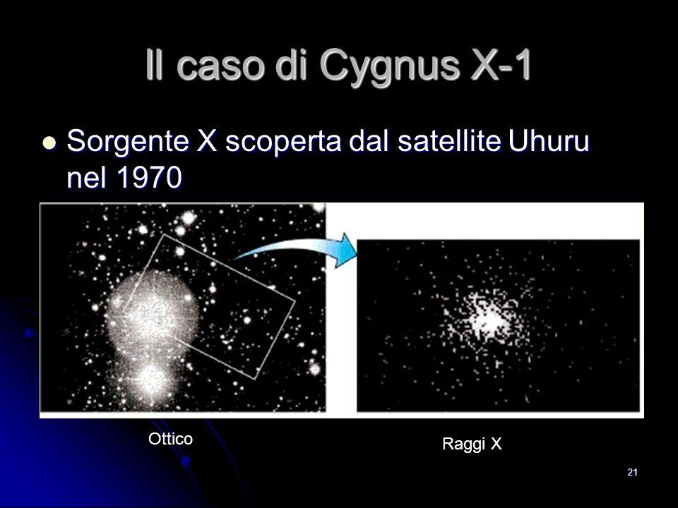 Il caso di Cygnus X-1 Sorgente X scoperta dal satellite Uhuru nel 1970