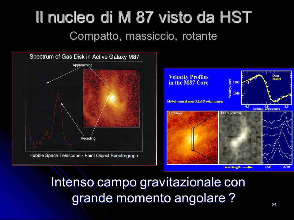 Il nucleo di M 87 visto da HST