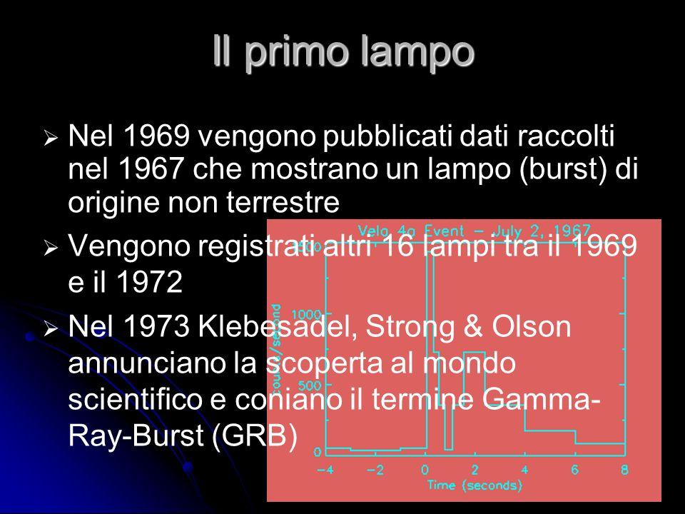 Il primo lampo Nel 1969 vengono pubblicati dati raccolti nel 1967 che mostrano un lampo (burst) di origine non terrestre.