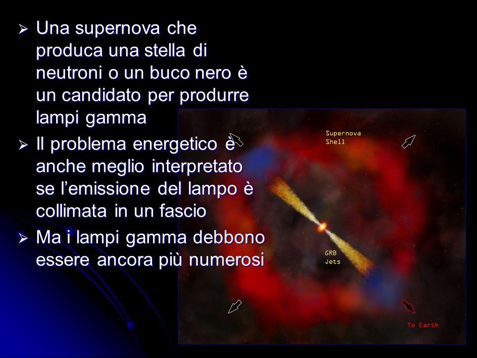 Una supernova che produca una stella di neutroni o un buco nero è un candidato per produrre lampi gamma