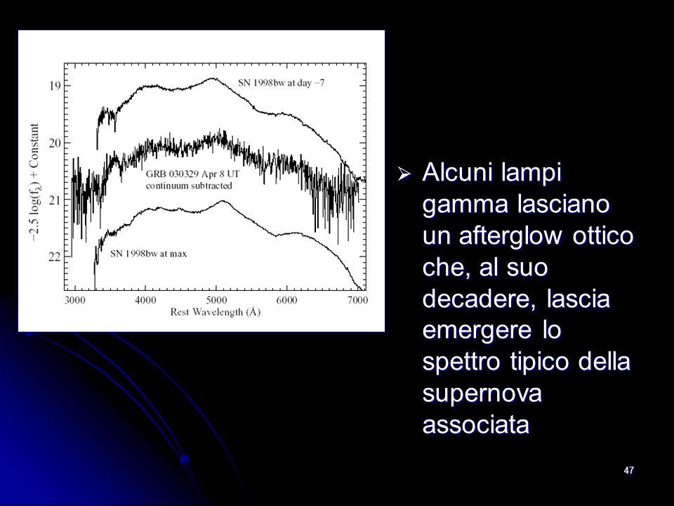 Alcuni lampi gamma lasciano un afterglow ottico che, al suo decadere, lascia emergere lo spettro tipico della supernova associata