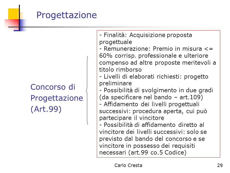 Progettazione Concorso di Progettazione (Art.99)
