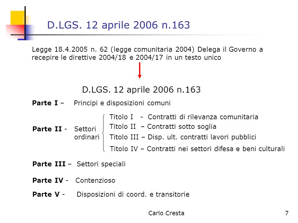 D.LGS. 12 aprile 2006 n.163 D.LGS. 12 aprile 2006 n.163