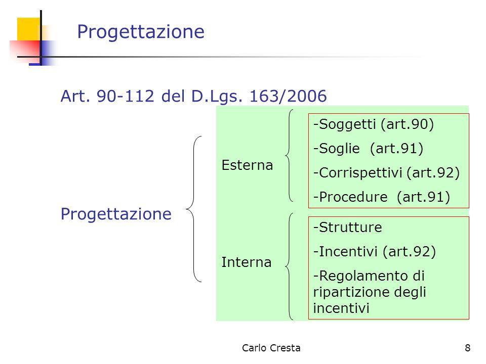 Progettazione Art. 90-112 del D.Lgs. 163/2006 Progettazione