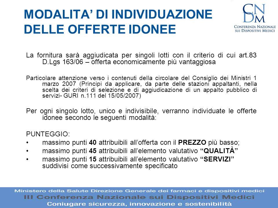 MODALITA' DI INDIVIDUAZIONE DELLE OFFERTE IDONEE