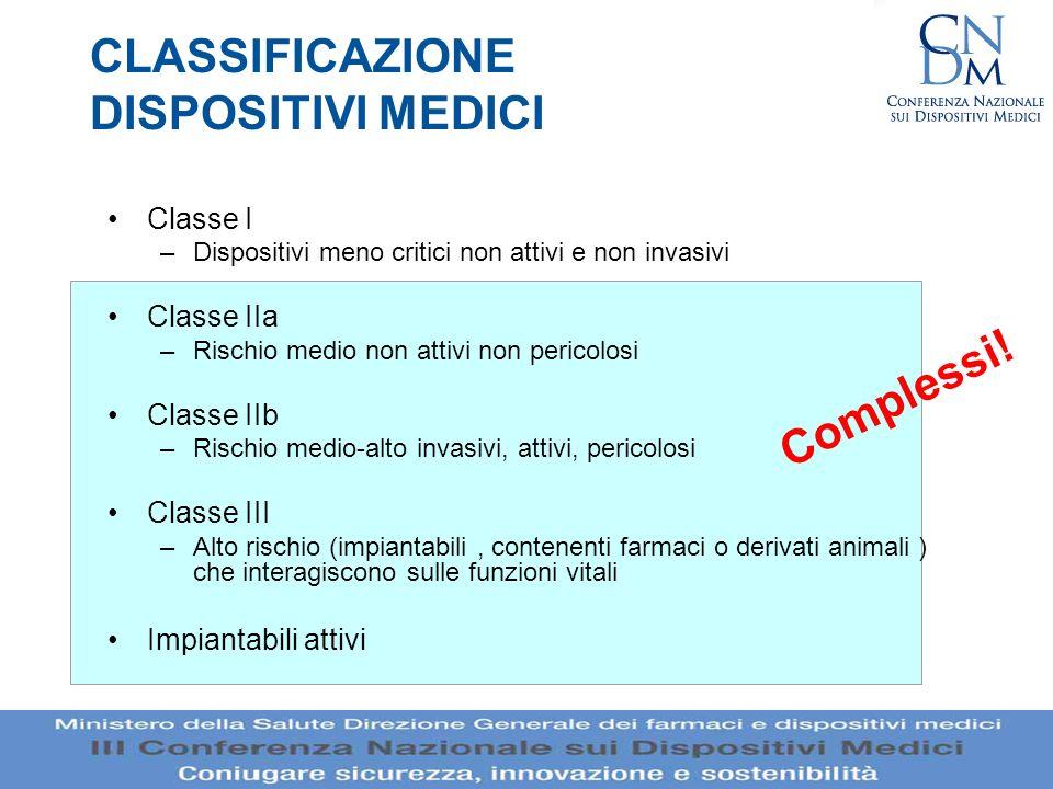 CLASSIFICAZIONE DISPOSITIVI MEDICI