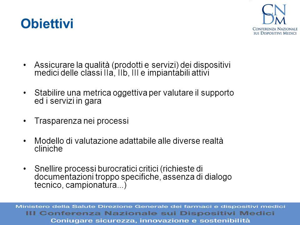Obiettivi Assicurare la qualità (prodotti e servizi) dei dispositivi medici delle classi IIa, IIb, III e impiantabili attivi.