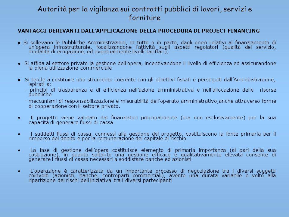 LA FINANZA DI PROGETTO (PROJECT FINANCING) (Art. 153 e ss.)
