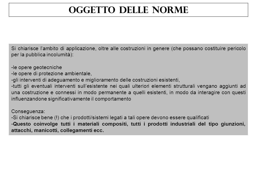 OGGETTO DELLE NORME