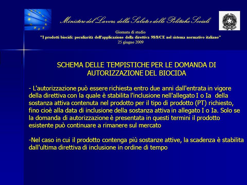 SCHEMA DELLE TEMPISTICHE PER LE DOMANDA DI AUTORIZZAZIONE DEL BIOCIDA