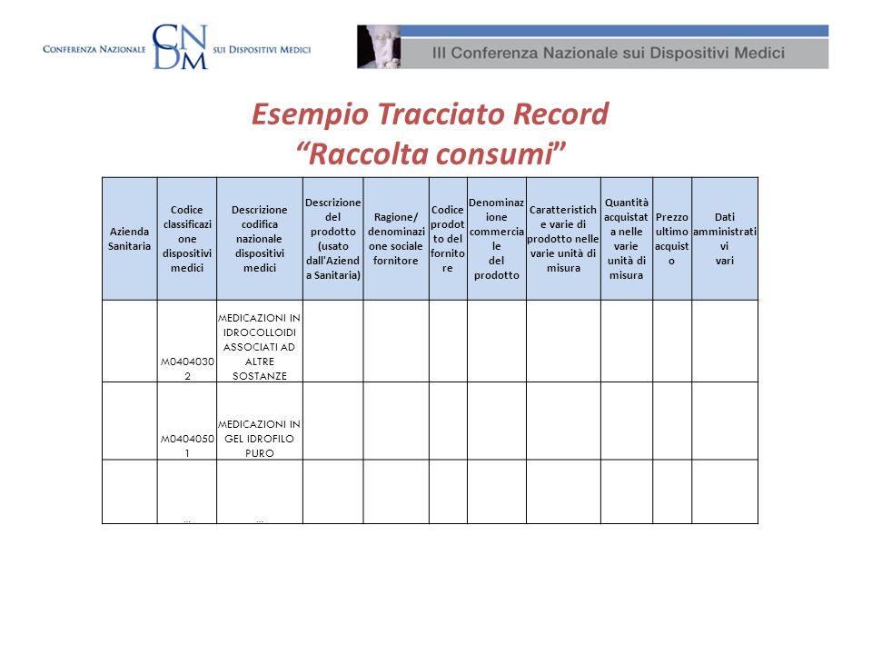 Esempio Tracciato Record Raccolta consumi