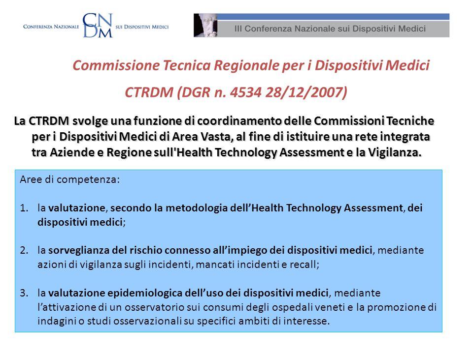 Commissione Tecnica Regionale per i Dispositivi Medici CTRDM (DGR n